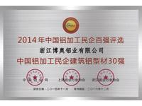 2014年中国铝加工民企建筑铝型材30强